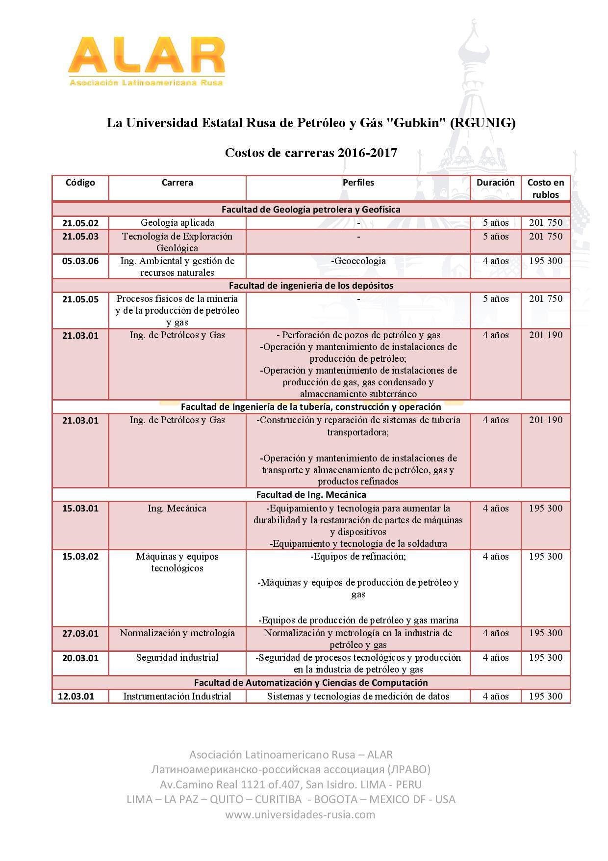 Gubkin-Carreras-page-001