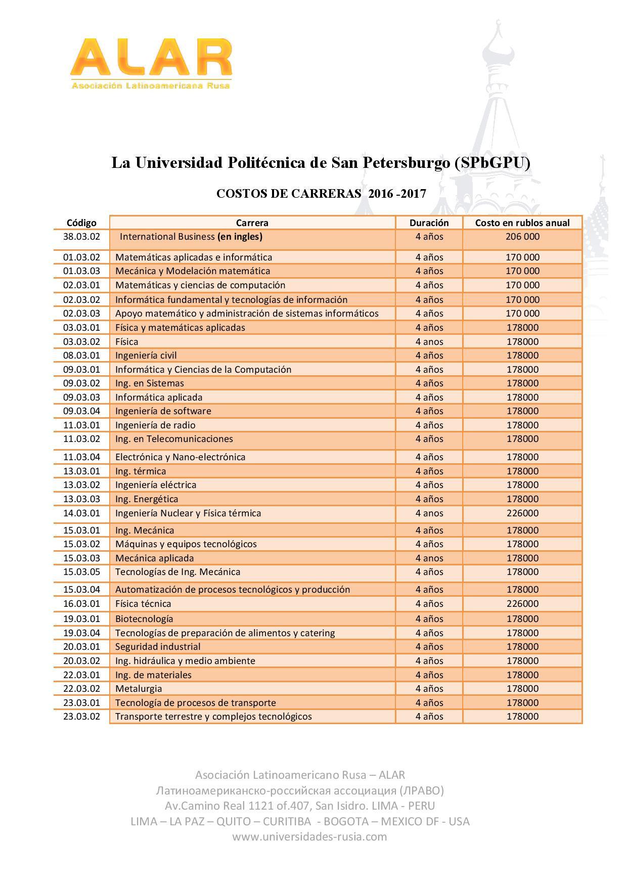 SPBGPU-carreras-page-001