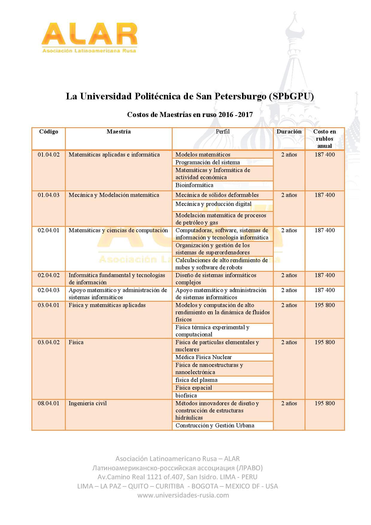 SPBGPU-maestrias-page-001