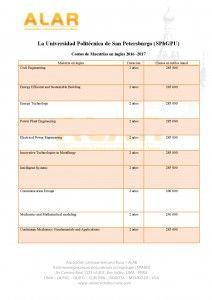 SPBGPU-maestrias en ingles-page-001
